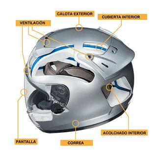 Partes casco shoei despiece