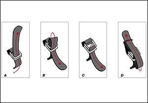 Tipos de cierre para cascos de moto